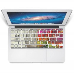 Left Right Brain Creative Keyboard Stickers for MacBook